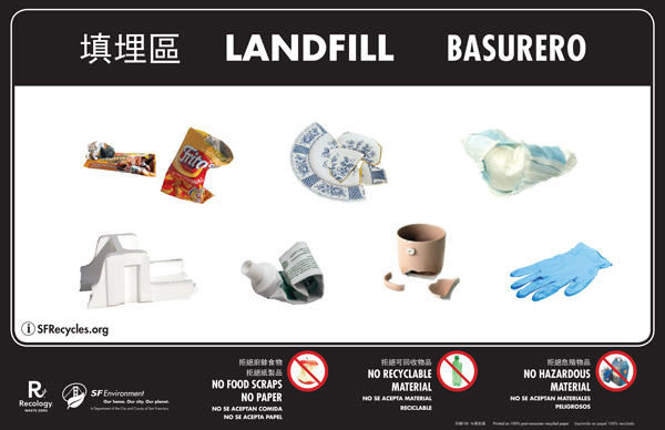 Horizontal landfill sign