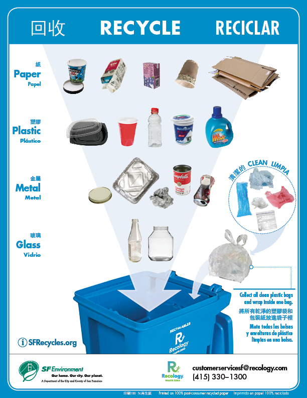 image regarding Recycling Sign Printable named Printable Indications SF Recycles